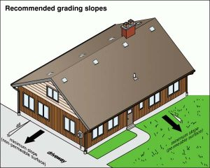 Tri State Home Inspections Llc Blog Education Is The Key